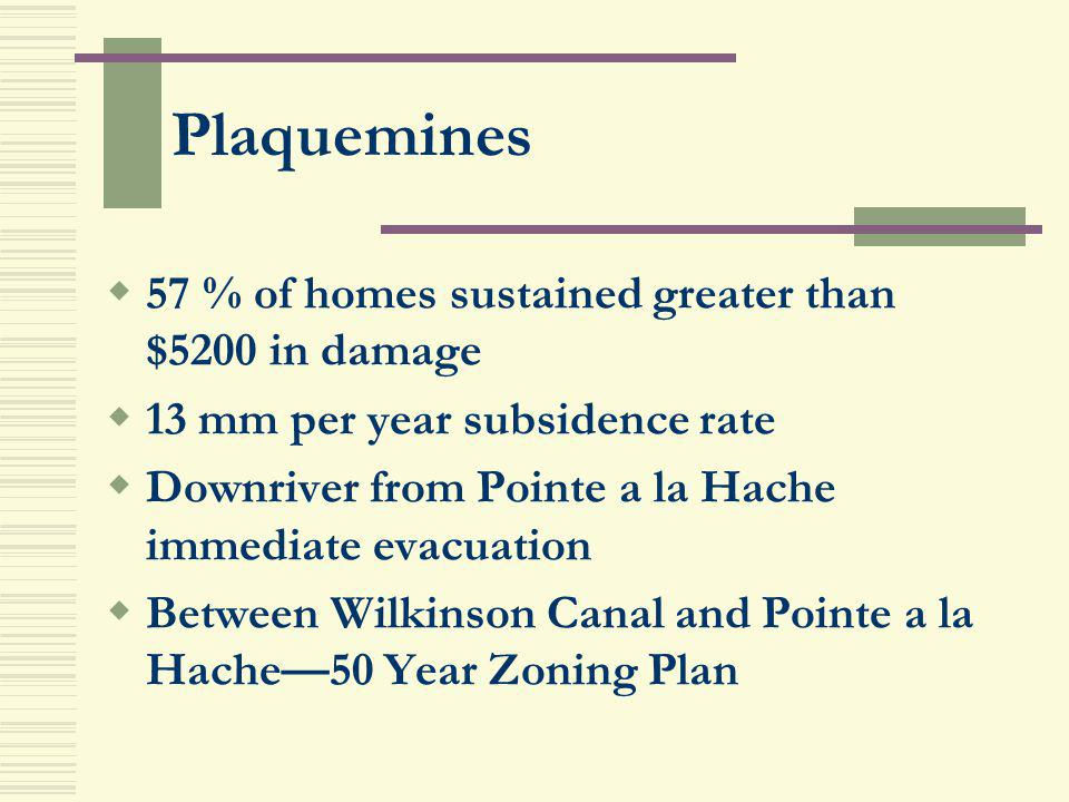 Plaquemines 57 % of homes sustained greater than $5200 in damage