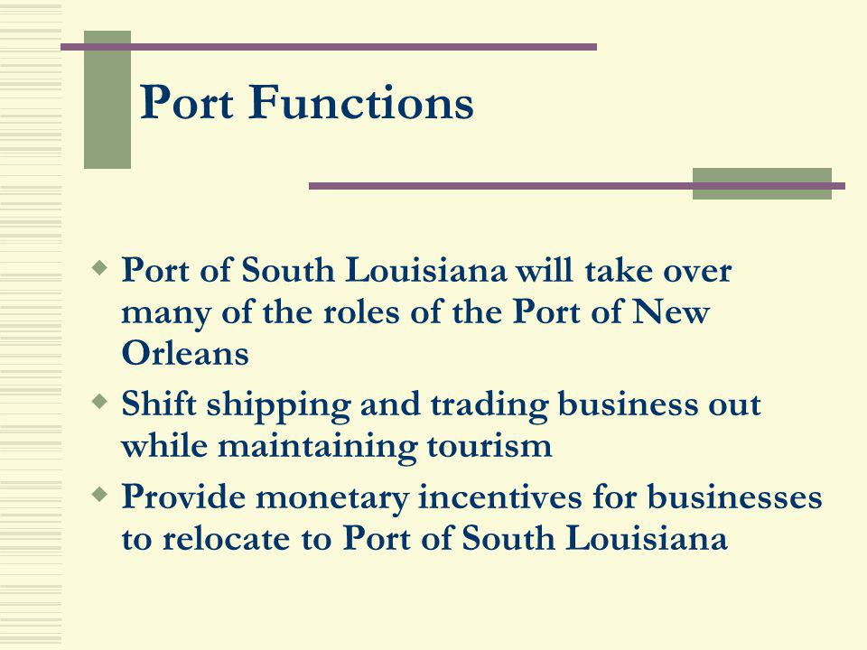 Port Functions Port of South Louisiana will take over many of the roles of the Port of New Orleans.