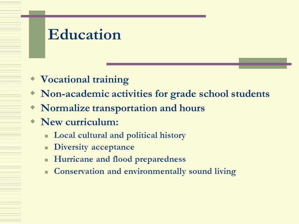 Education Vocational training