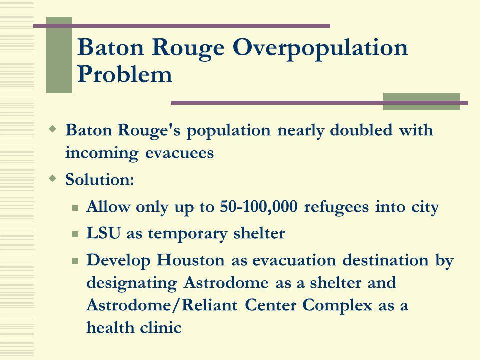 Baton Rouge Overpopulation Problem