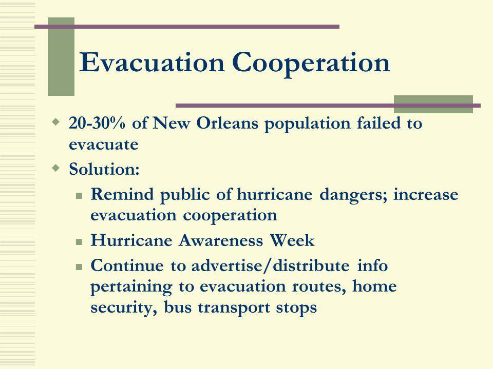 Evacuation Cooperation