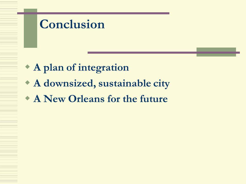 Conclusion A plan of integration A downsized, sustainable city