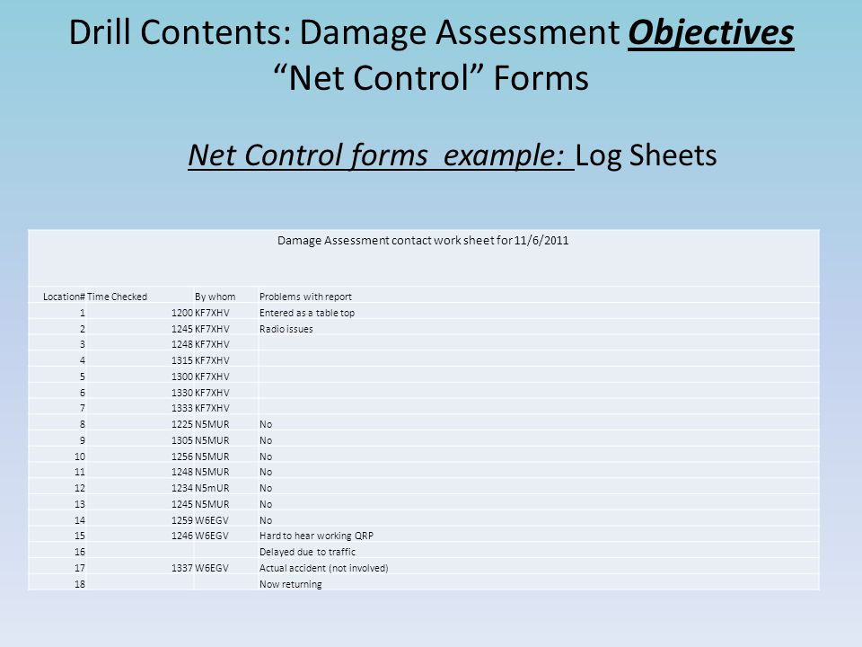 Drill Contents: Damage Assessment Objectives Net Control Forms