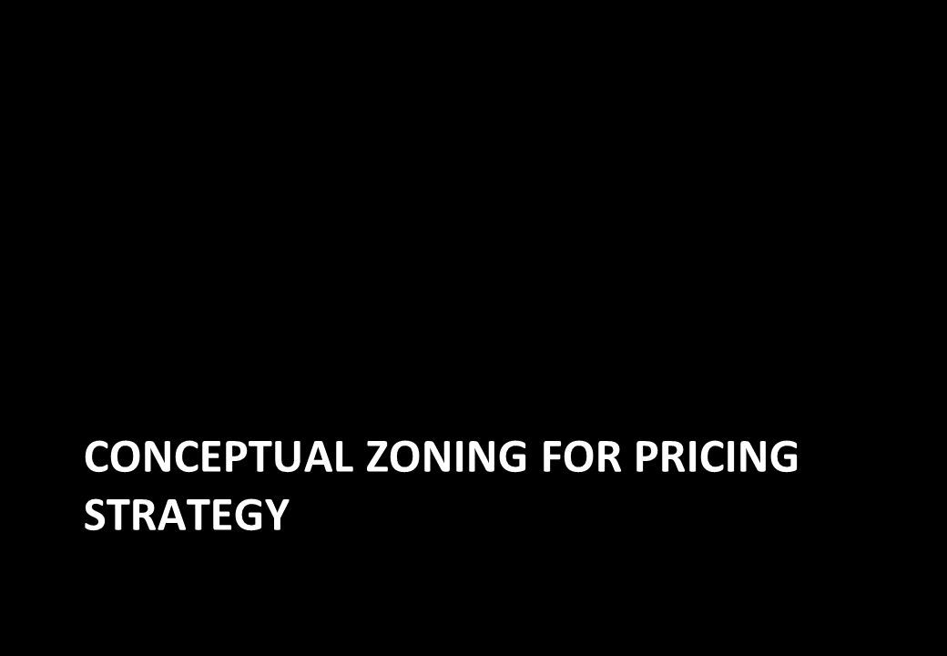 CONCEPTUAL ZONING FOR PRICING STRATEGY