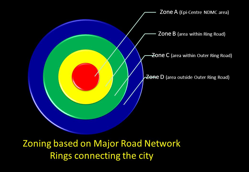 Zoning based on Major Road Network Rings connecting the city