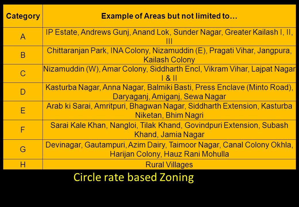 Circle rate based Zoning