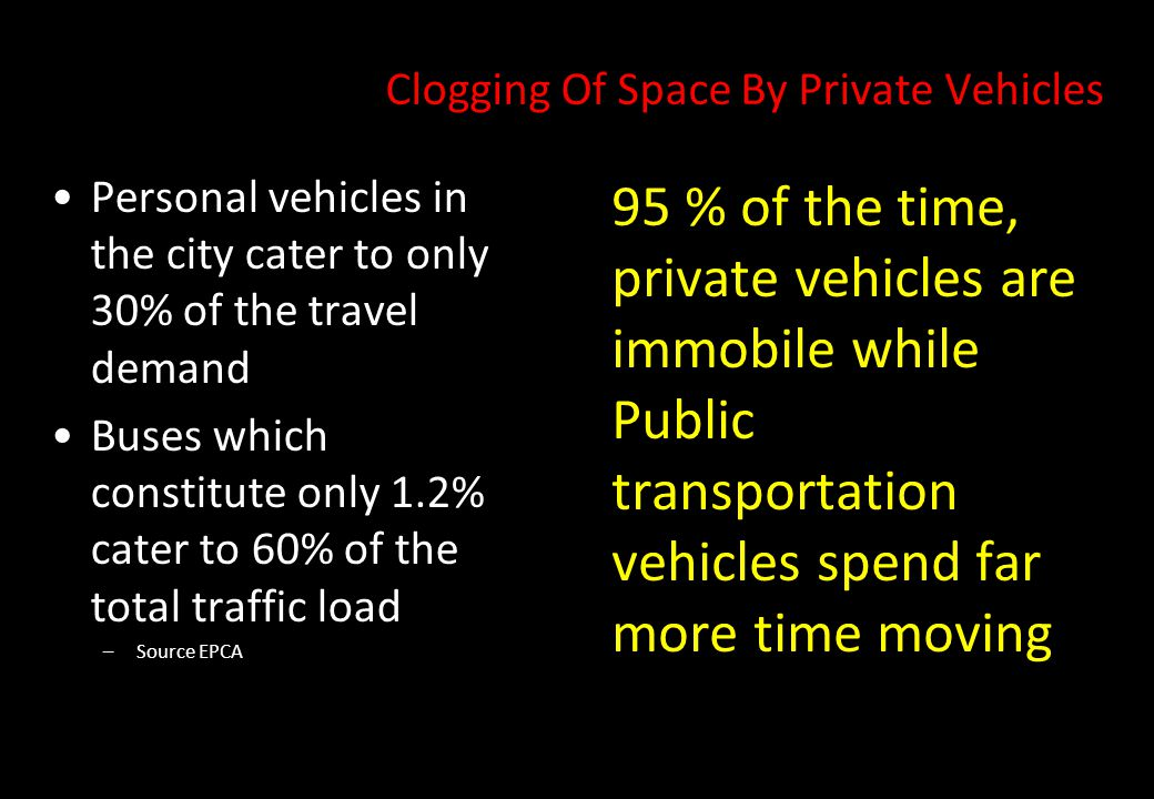 Clogging Of Space By Private Vehicles