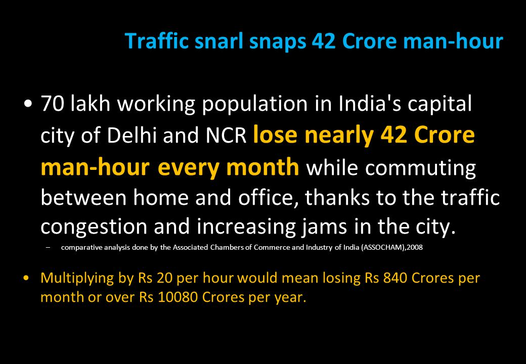 Traffic snarl snaps 42 Crore man-hour