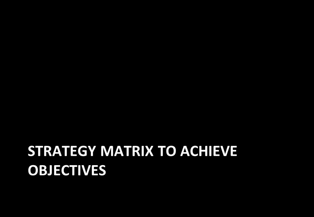 STRATEGY MATRIX TO ACHIEVE OBJECTIVES
