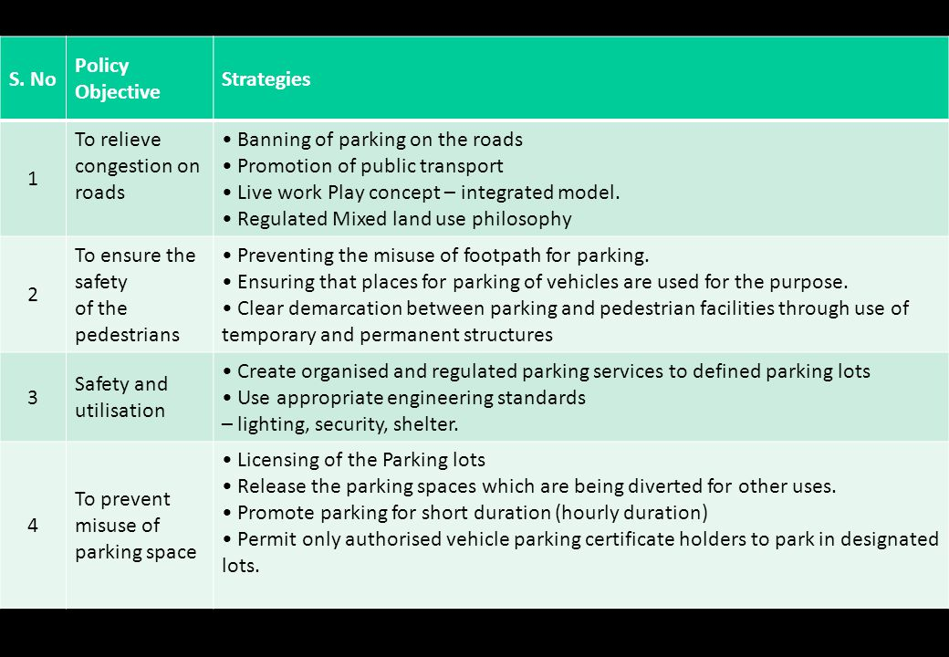 S. No Policy Objective. Strategies. 1. To relieve congestion on roads. • Banning of parking on the roads.