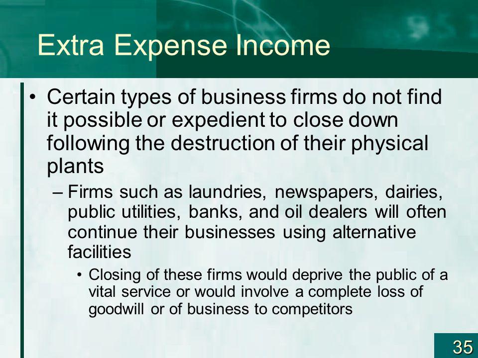 Extra Expense Income