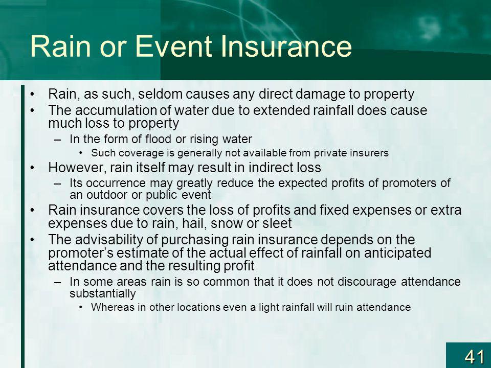 Rain or Event Insurance