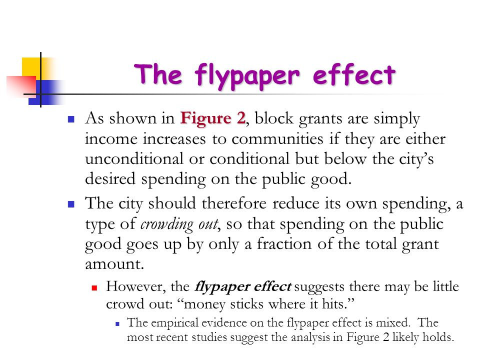 The flypaper effect