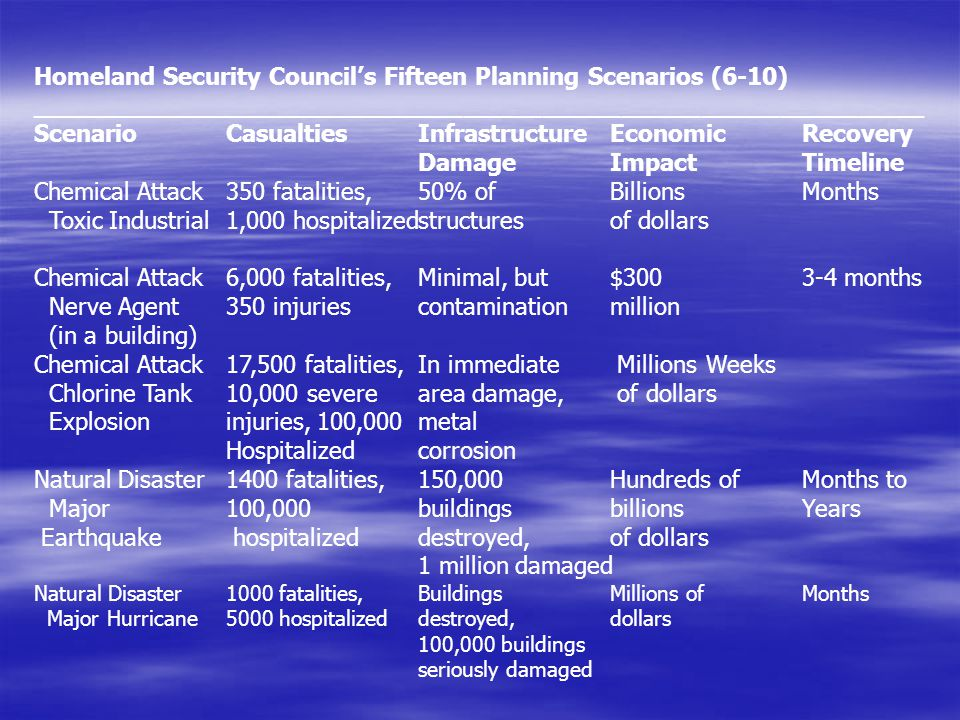 Homeland Security Council's Fifteen Planning Scenarios (6-10)