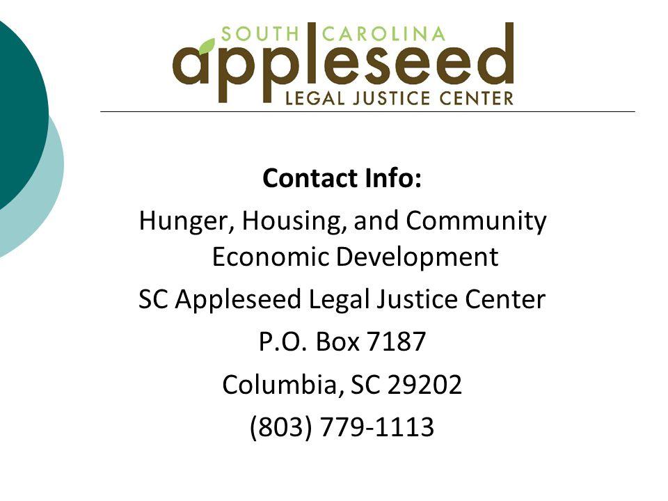 Hunger, Housing, and Community Economic Development