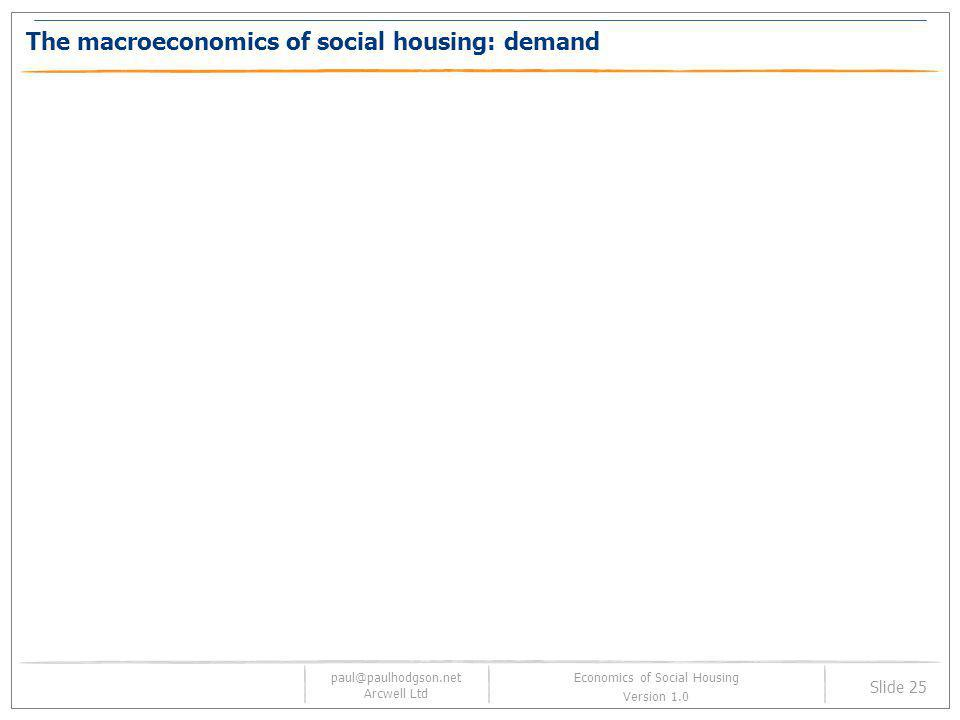 The macroeconomics of social housing: demand