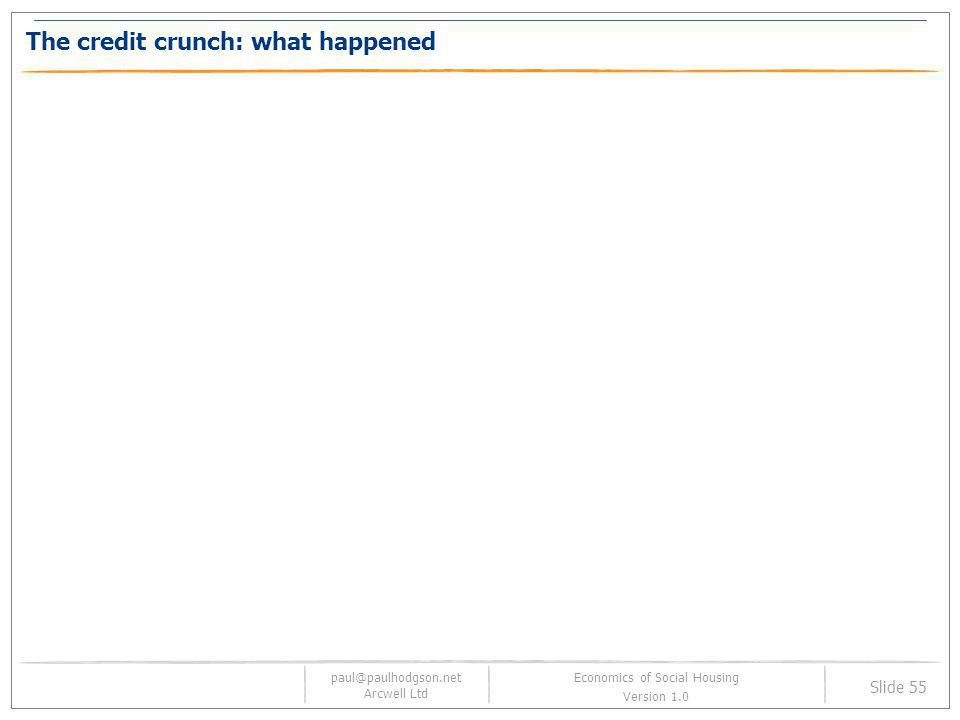 The credit crunch: what happened