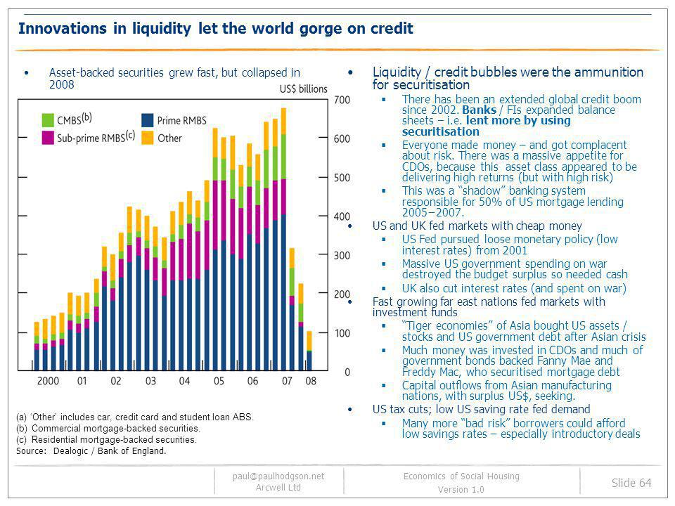 Innovations in liquidity let the world gorge on credit