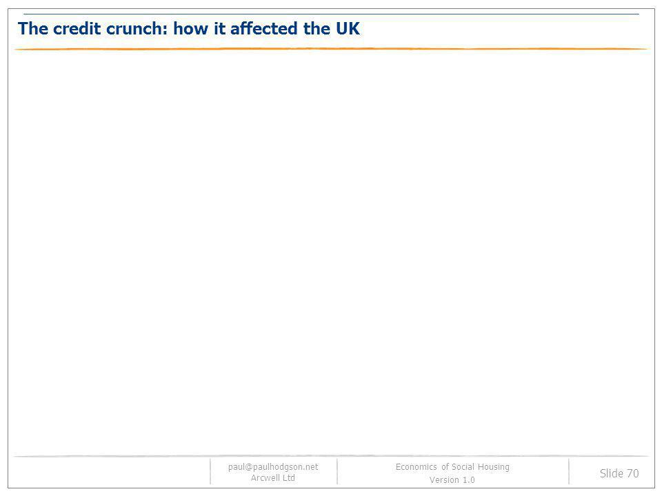 The credit crunch: how it affected the UK