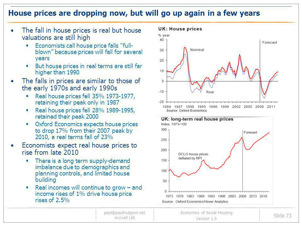 House prices are dropping now, but will go up again in a few years