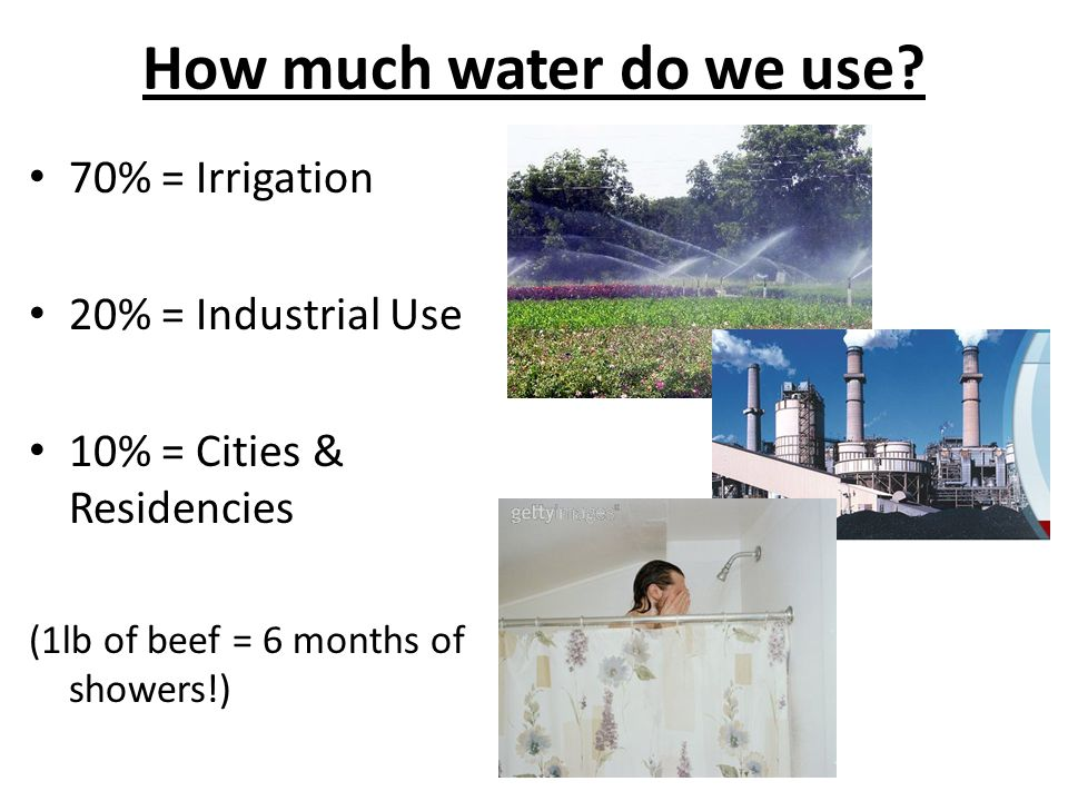 How much water do we use 70% = Irrigation 20% = Industrial Use