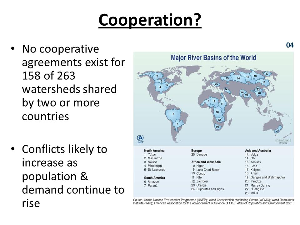 Cooperation No cooperative agreements exist for 158 of 263 watersheds shared by two or more countries.