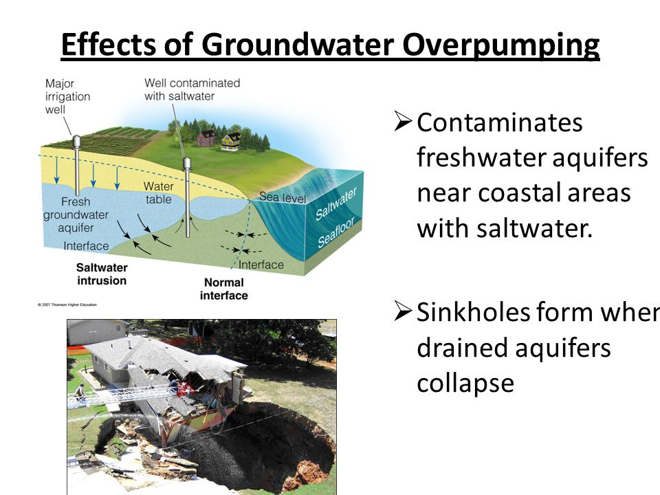 Effects of Groundwater Overpumping