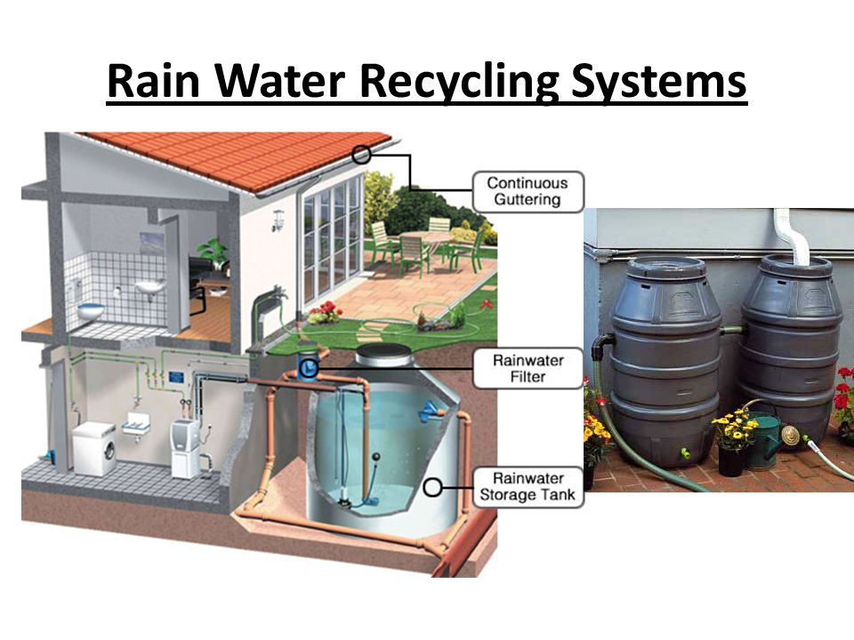 Rain Water Recycling Systems