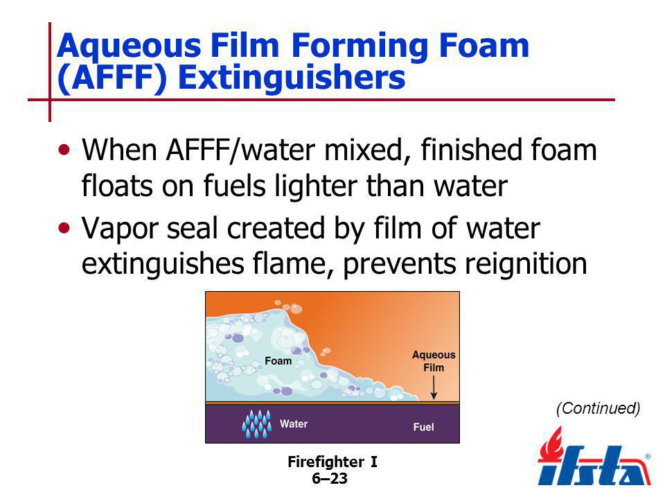Aqueous Film Forming Foam (AFFF) Extinguishers