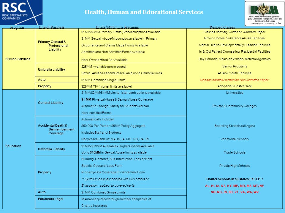 Health, Human and Educational Services