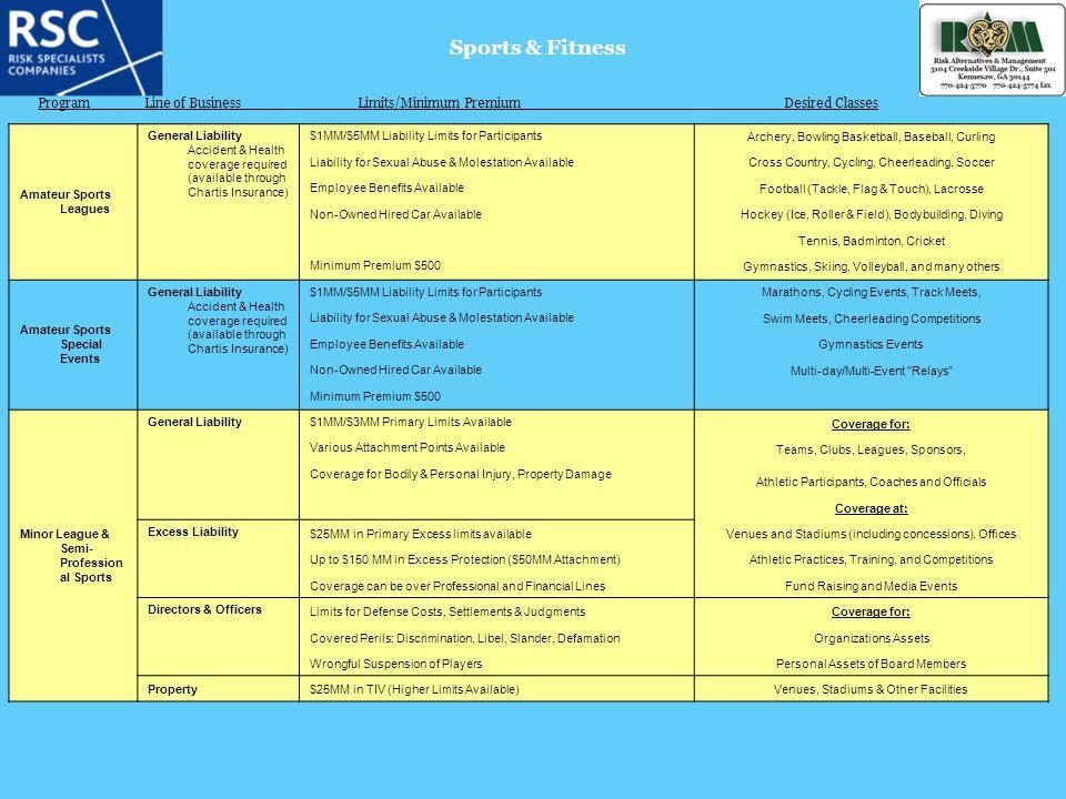 Sports & Fitness Program Line of Business Limits/Minimum Premium Desired Classes. Amateur Sports Leagues.