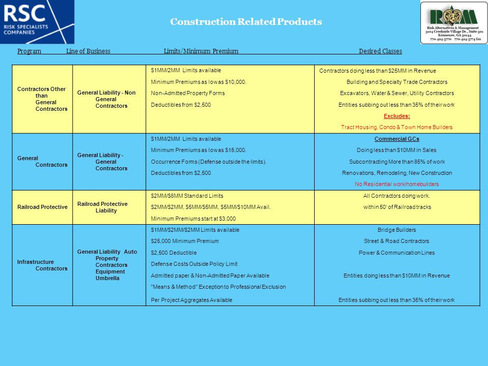 Construction Related Products