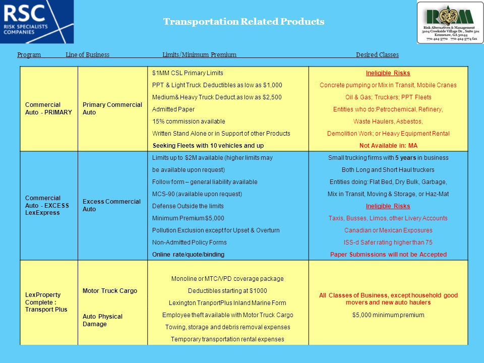 Transportation Related Products Paper Submissions will not be Accepted