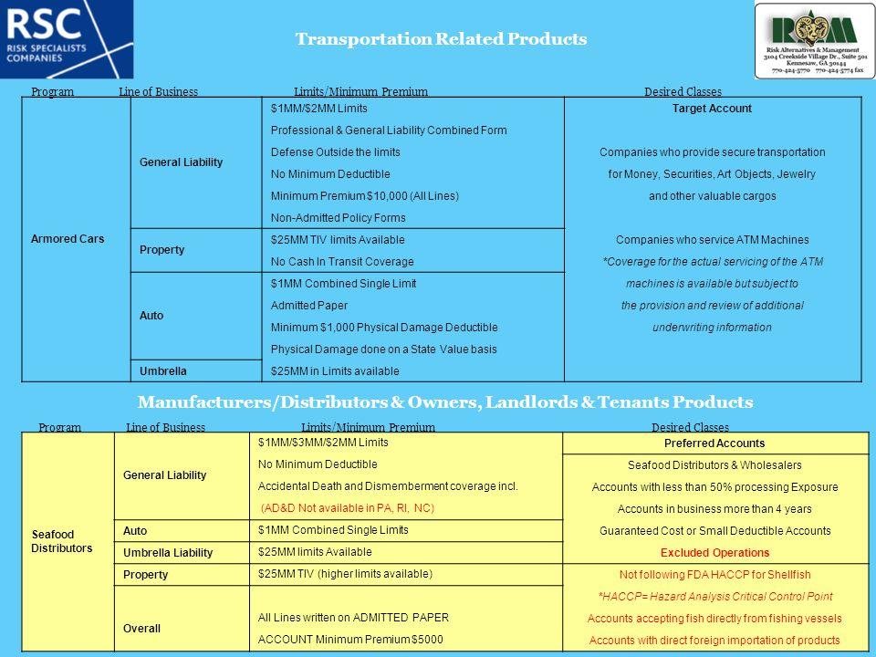 Transportation Related Products