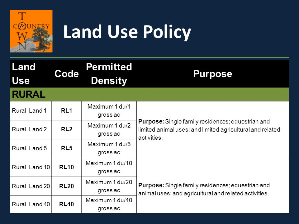 Land Use Policy Land Use Code Permitted Density Purpose RURAL