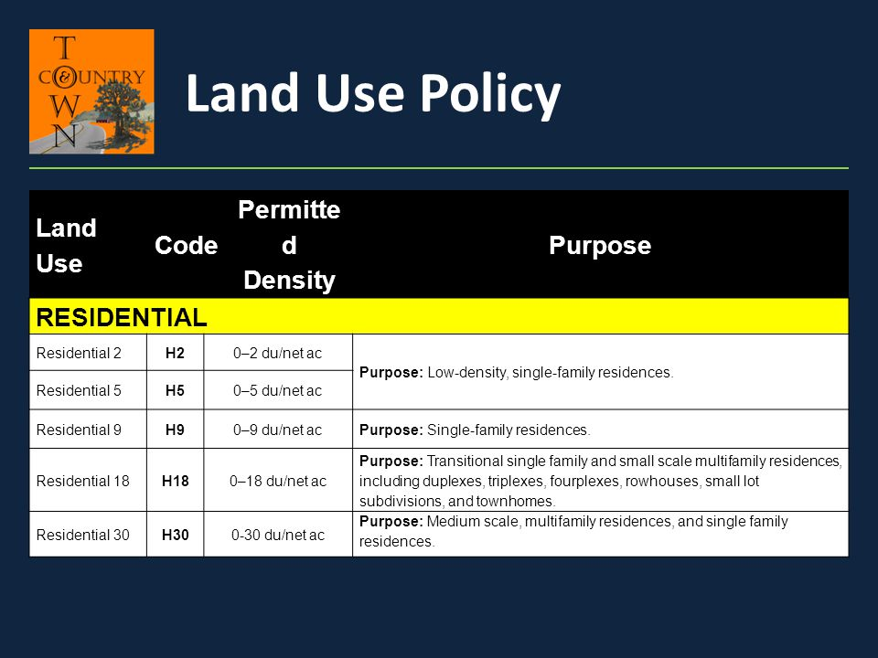 Land Use Policy Land Use Code Permitte d Density Purpose RESIDENTIAL