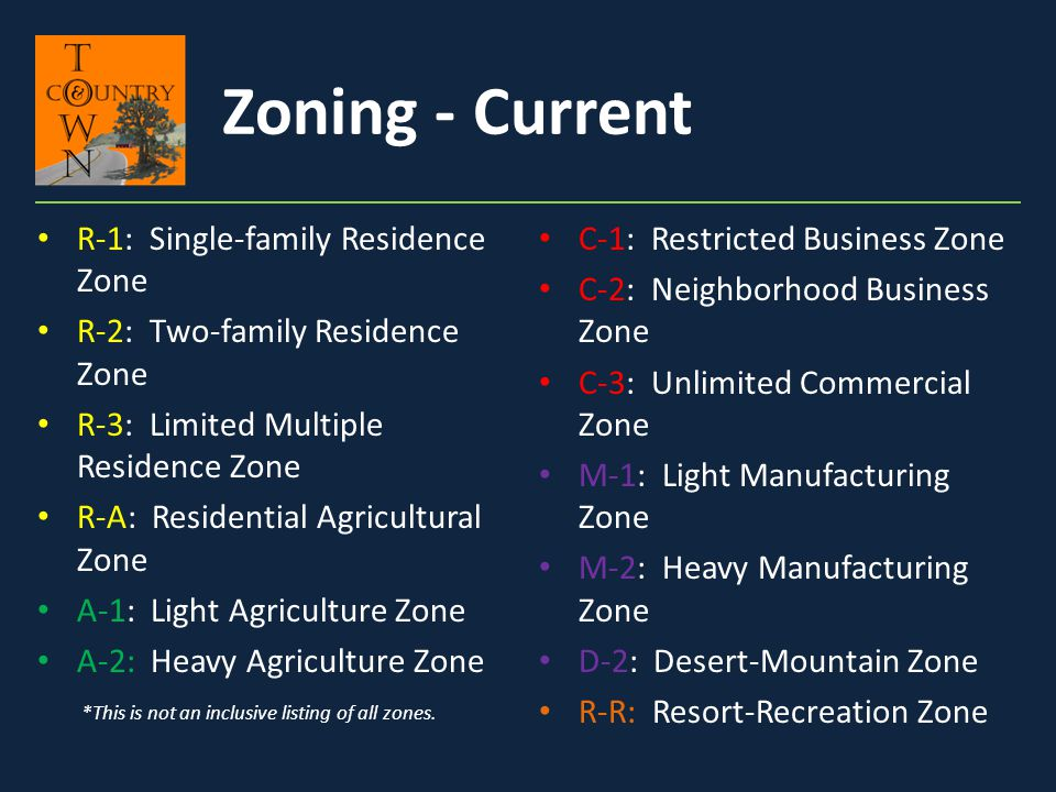 Zoning - Current R-1: Single-family Residence Zone