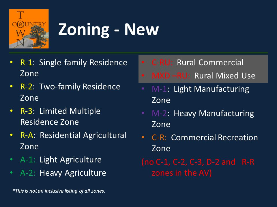 Zoning - New R-1: Single-family Residence Zone