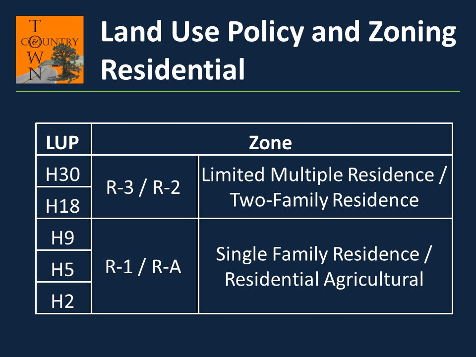 Land Use Policy and Zoning Residential