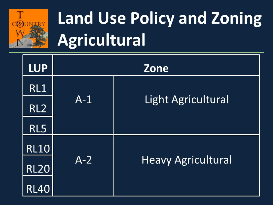 Land Use Policy and Zoning Agricultural