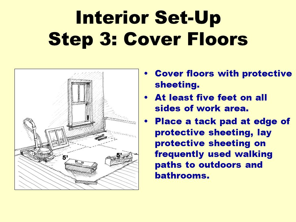 Interior Set-Up Step 3: Cover Floors