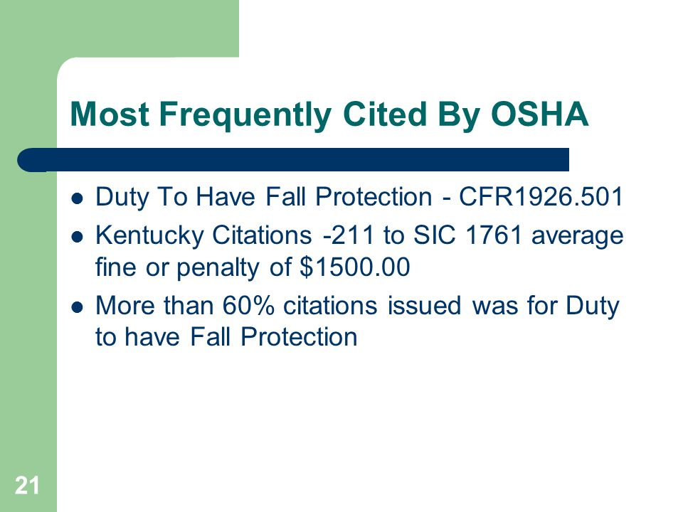 Most Frequently Cited By OSHA
