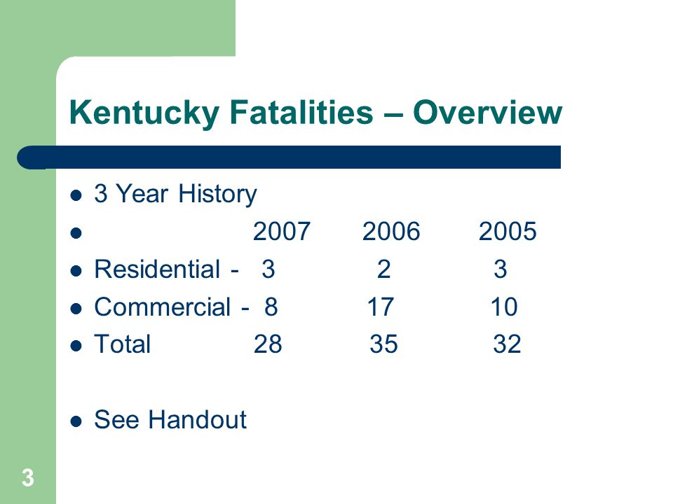 Kentucky Fatalities – Overview
