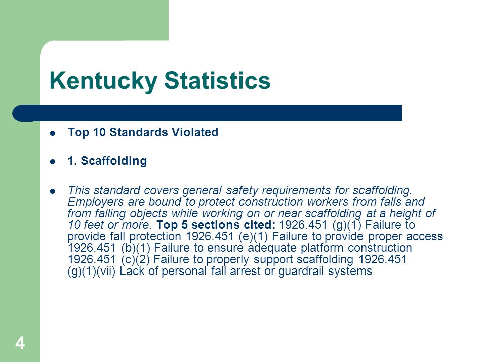 Kentucky Statistics Top 10 Standards Violated 1. Scaffolding