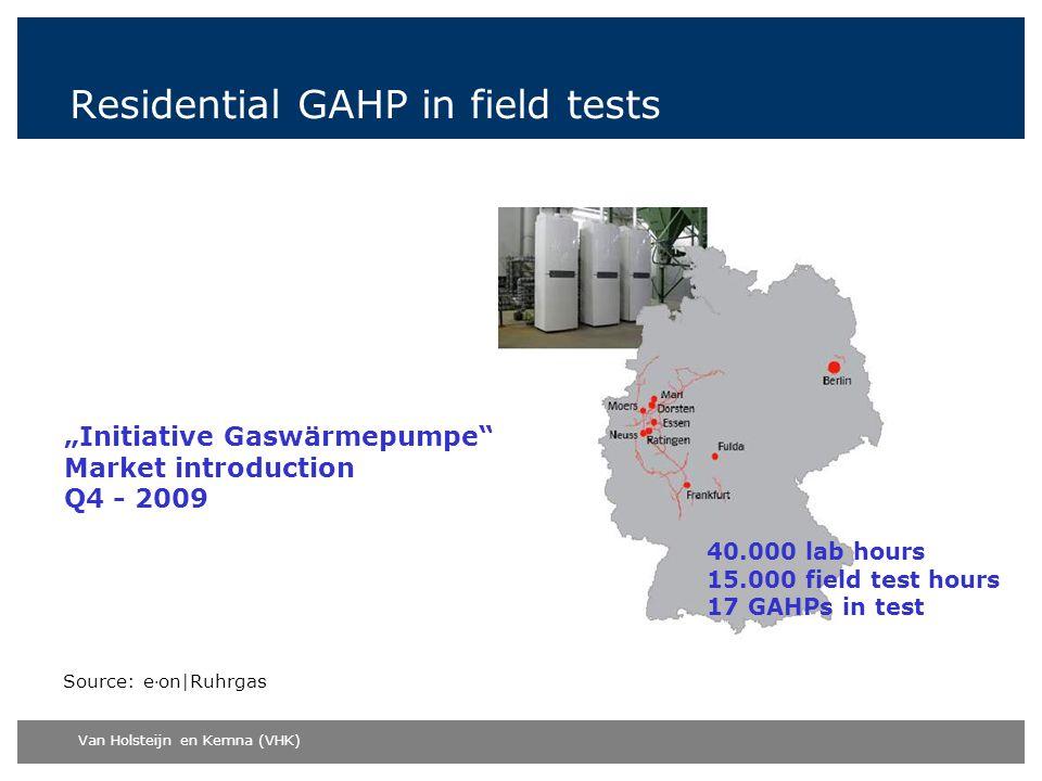Residential GAHP in field tests