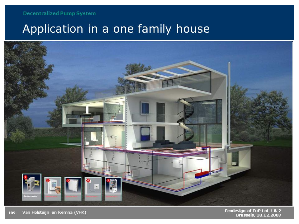 Application in a one family house
