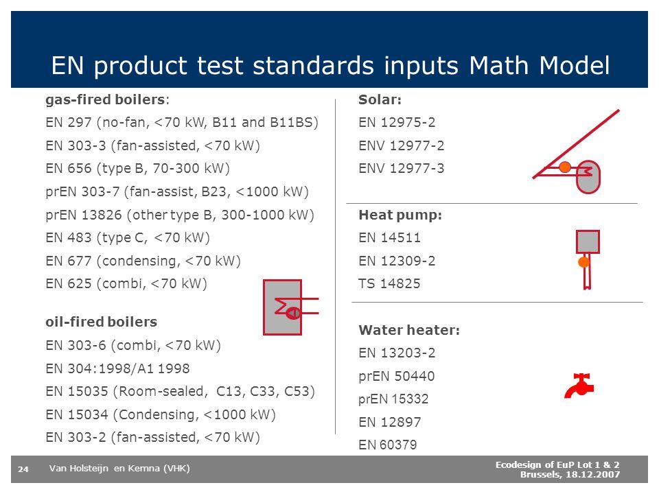 EN product test standards inputs Math Model
