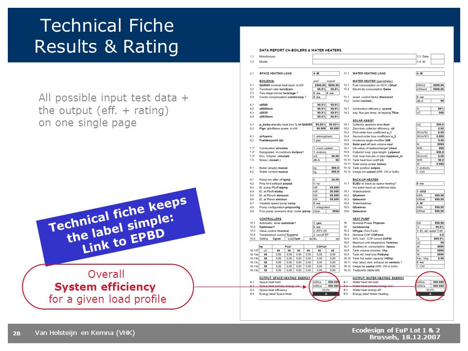 Technical Fiche Results & Rating
