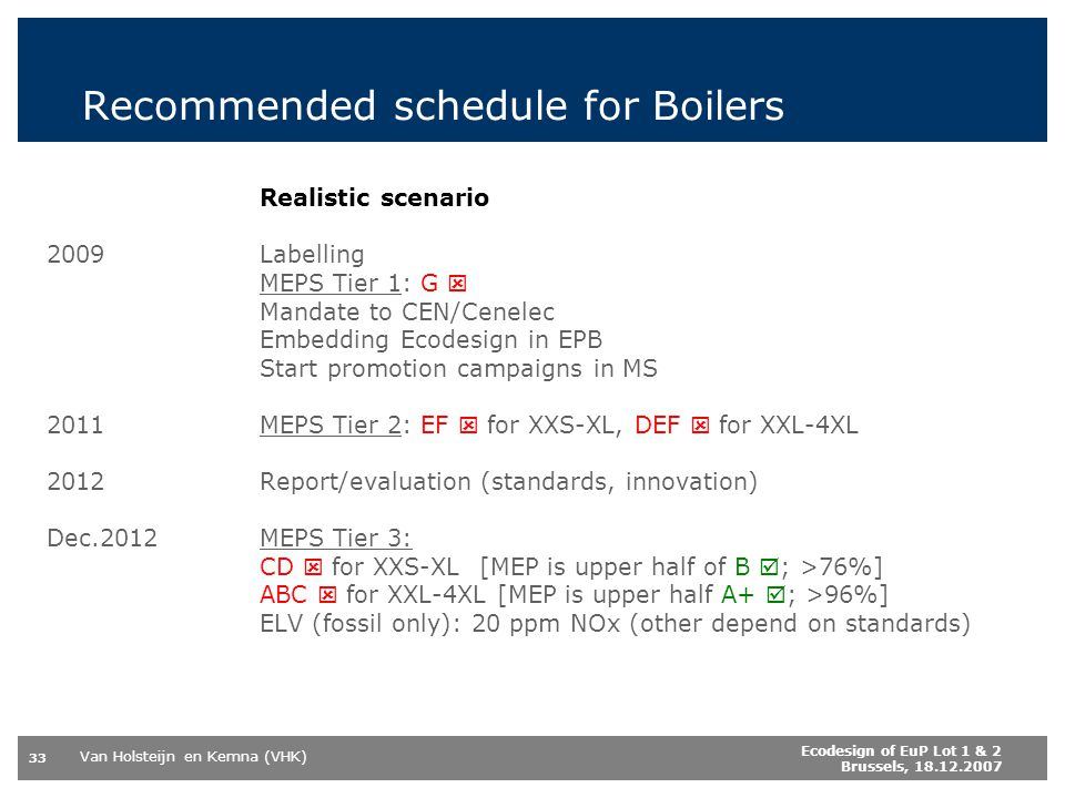 Recommended schedule for Boilers