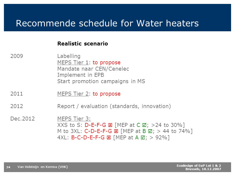 Recommende schedule for Water heaters